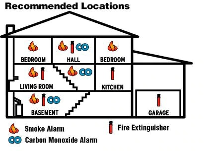 Smoke Alarm Information Hoodland Fire