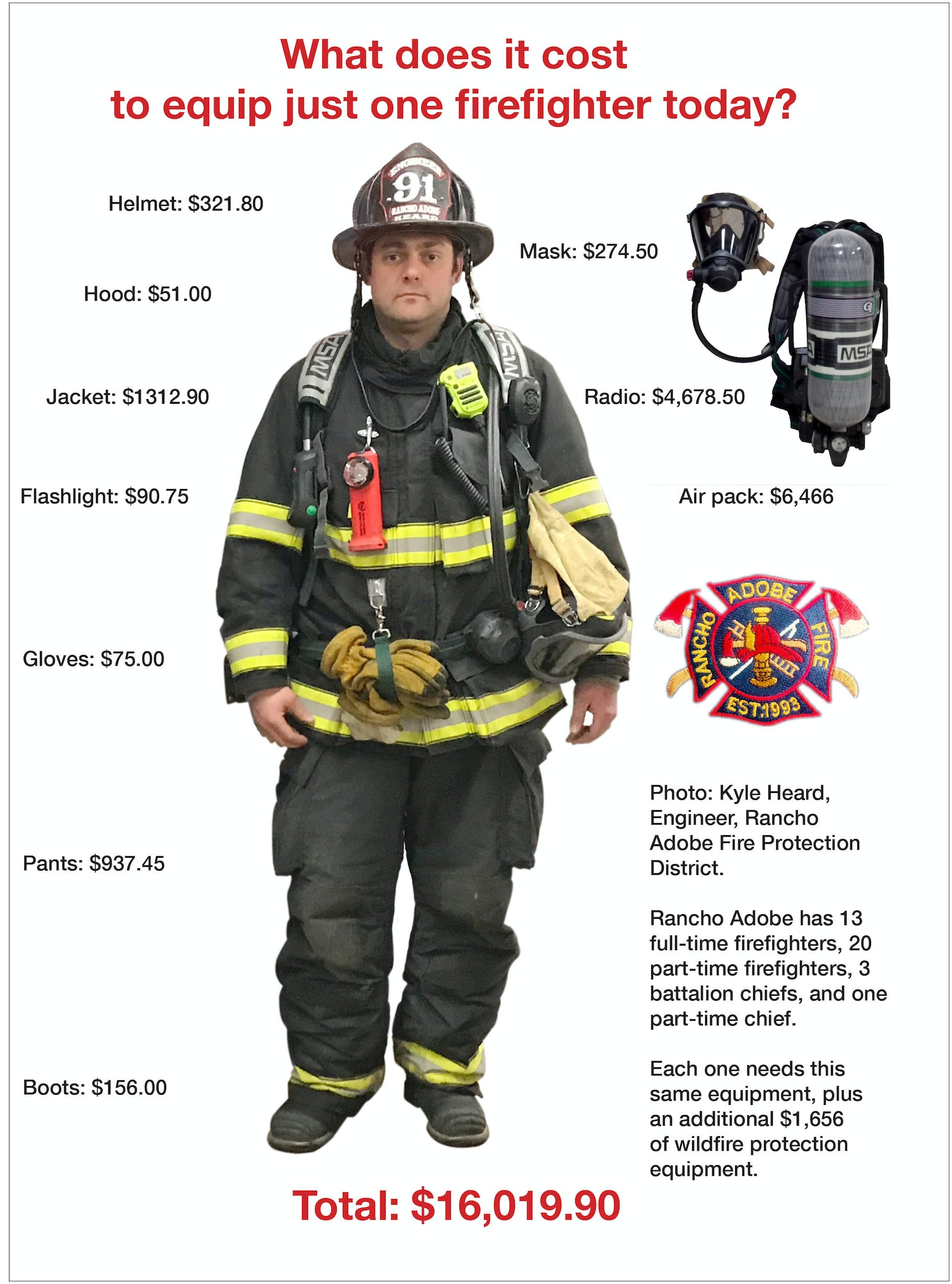 May contain: person, human, fireman, apparel, helmet, and clothing