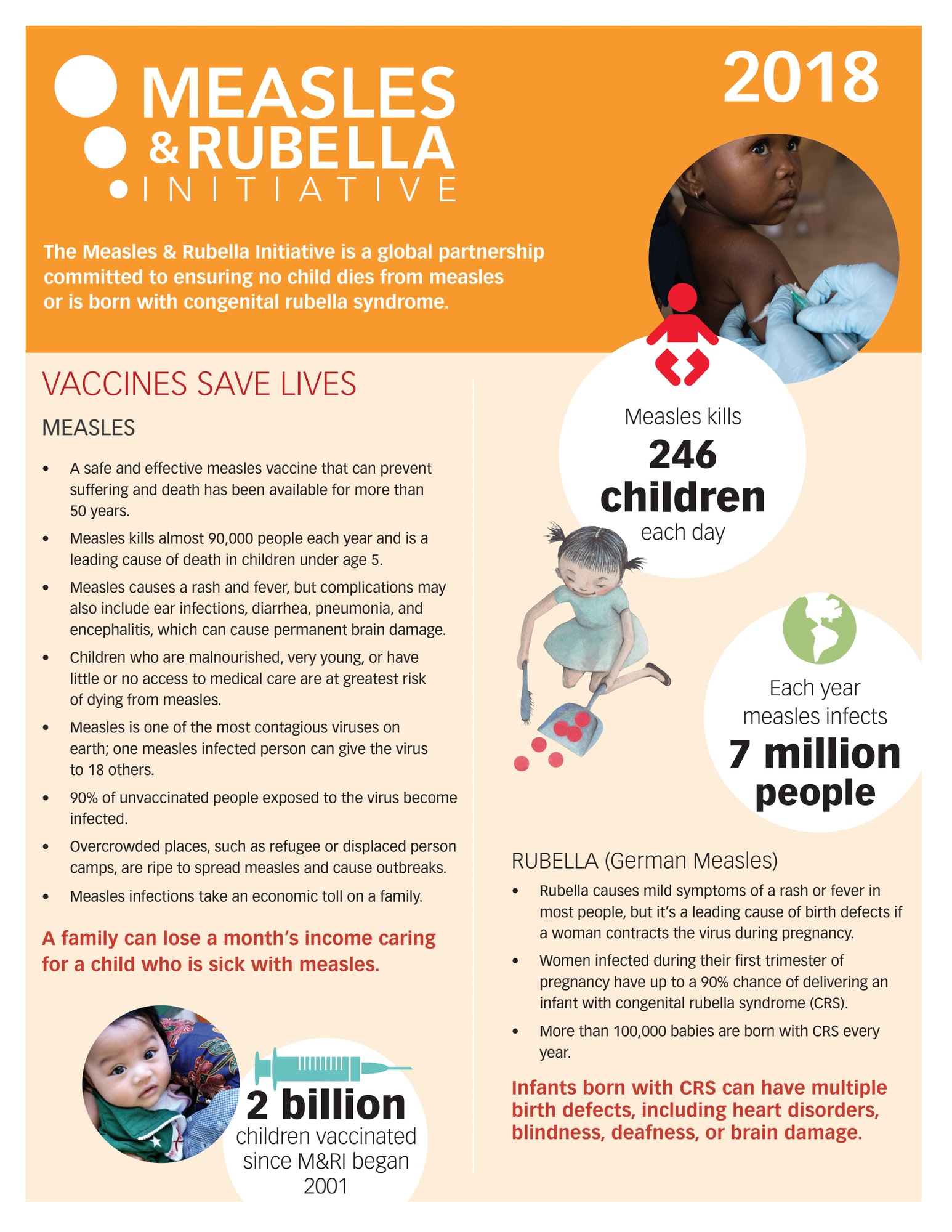 Poster about Measles and Rubella Initiative 2018