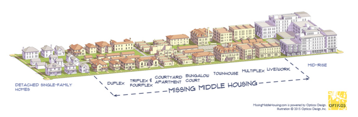 May contain: diagram, plot, plan, housing, and building