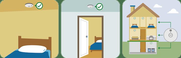 May contain: door