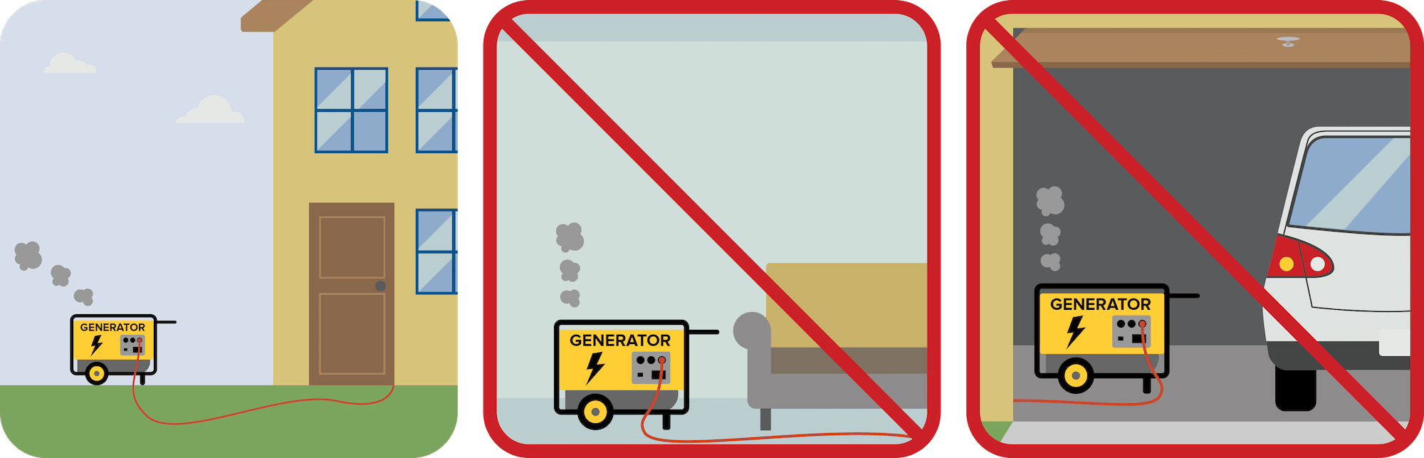 Generator placed outside the house, pictograph example of do not use indoors.
