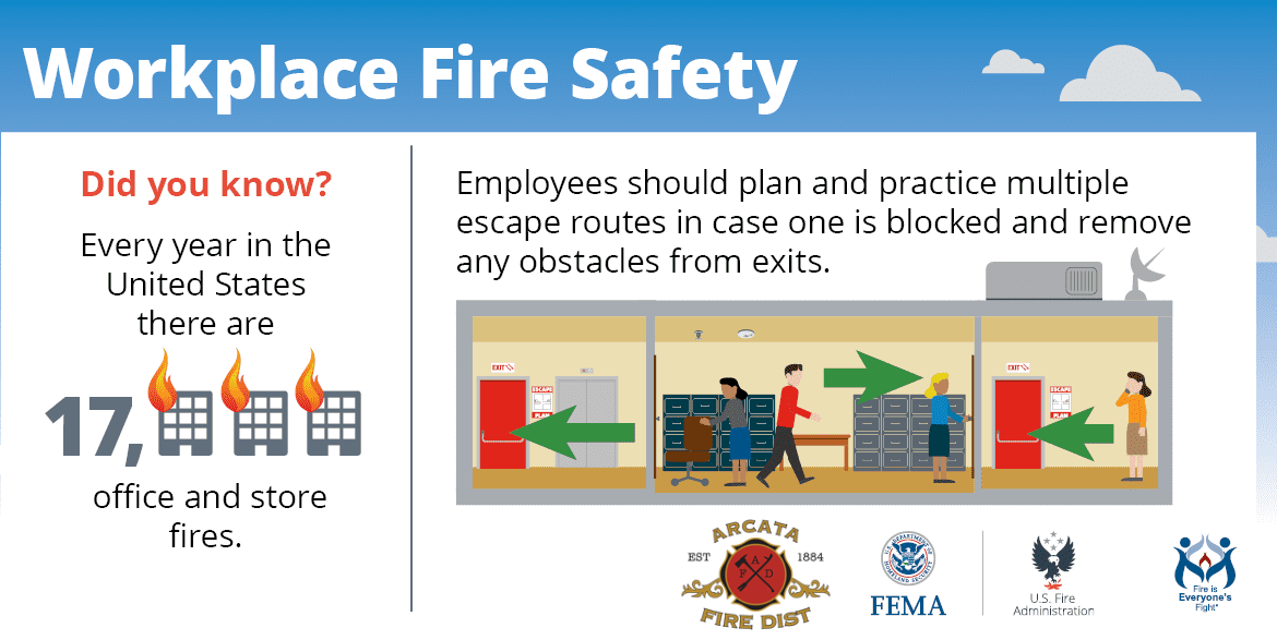 Photo of a workplace Fire Safety web page.