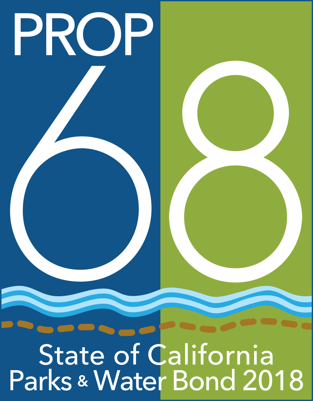 California Prop 68 Bond logo