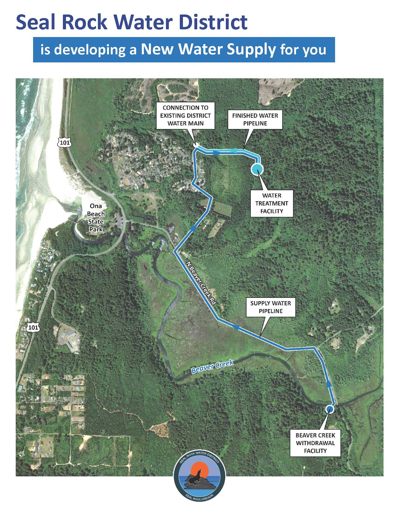 Map showing route of new water supply through Beaver Creek