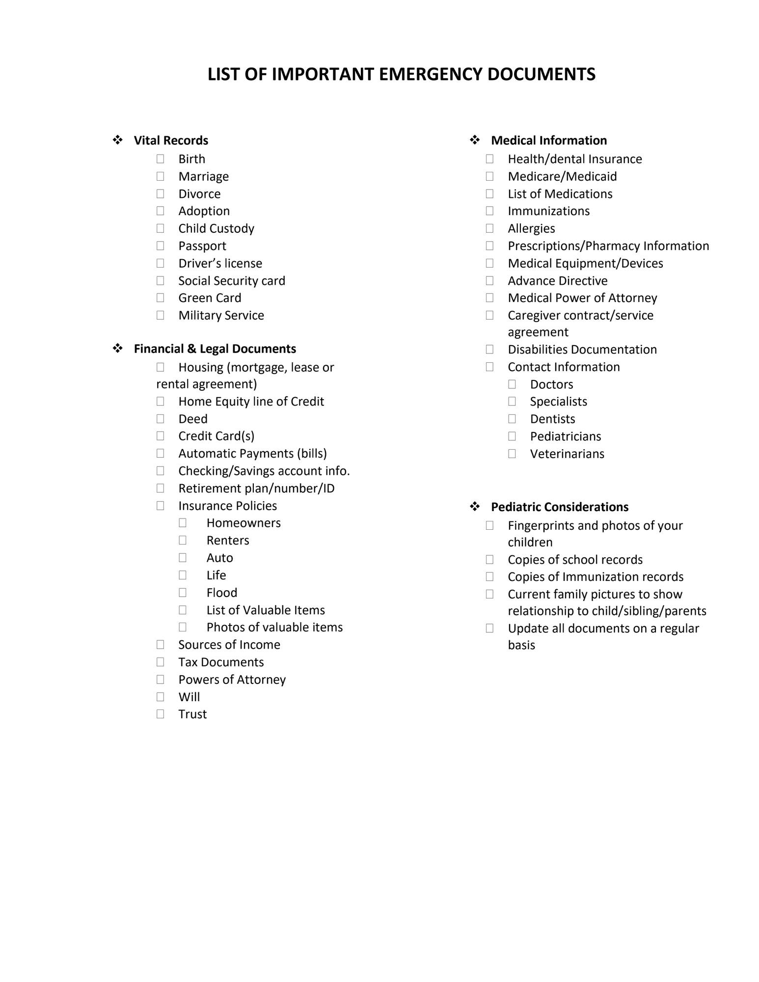 Important Documents List