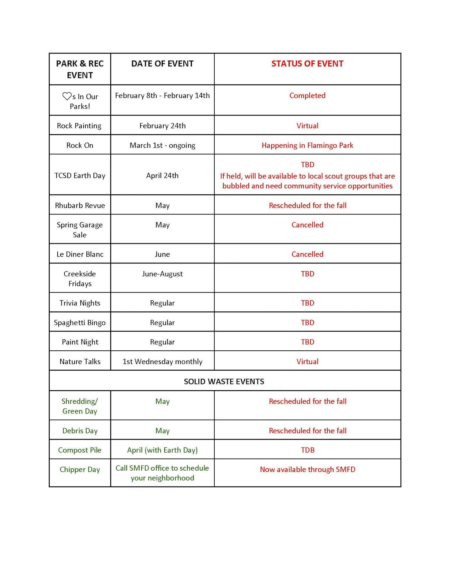 May contain: plot, text, number, symbol, and menu