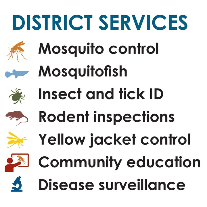 """Image showing small icons representing text in the image.  The top text says """"DISTRICT SERVICES"""", next line has an icon of a small orange mosquito with text """"Mosquito Control"""", next line has light blue icon of a mosquito fish with text """"Mosquitofish"""", next line has green tick icon with text """"Insect and tick ID"""", next line has brown rodent icon with text """"Rodent inspections"""", next line has yellow yellow jacket icon with text """"Yellow jacket control"""", next line has red and orange icon of a person in giving a presentation with text """"community education"""", last line has blue microscope icon with text """"Disease surveillance"""""""