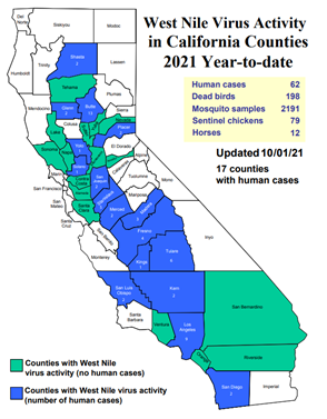 Map of California with county outlines. Counties are colored blue (indicates WNV activity without human cases), green (WNV activity with human cases), or white (no WNV activity). San Mateo County is white (no WNV activity as of 10/1/21).