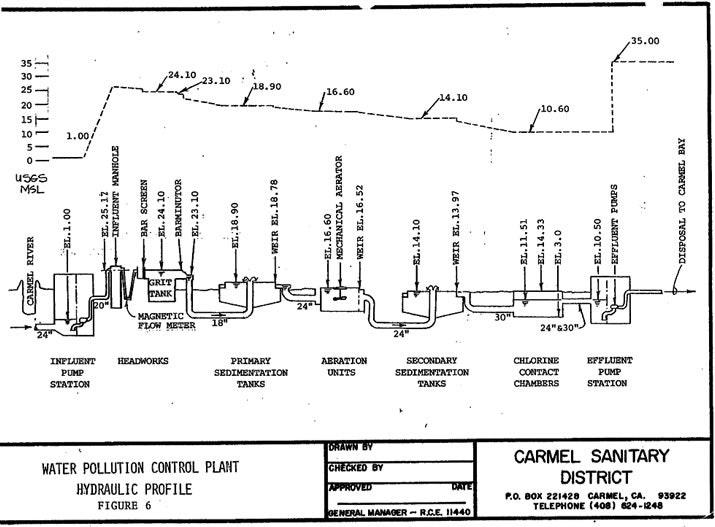 May contain: diagram, plan, and plot