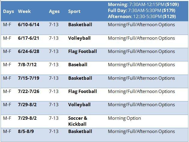 Calendar of Sports Camp Dates