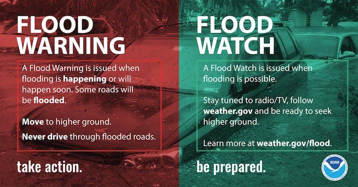 infographic flood warning vs flood watch